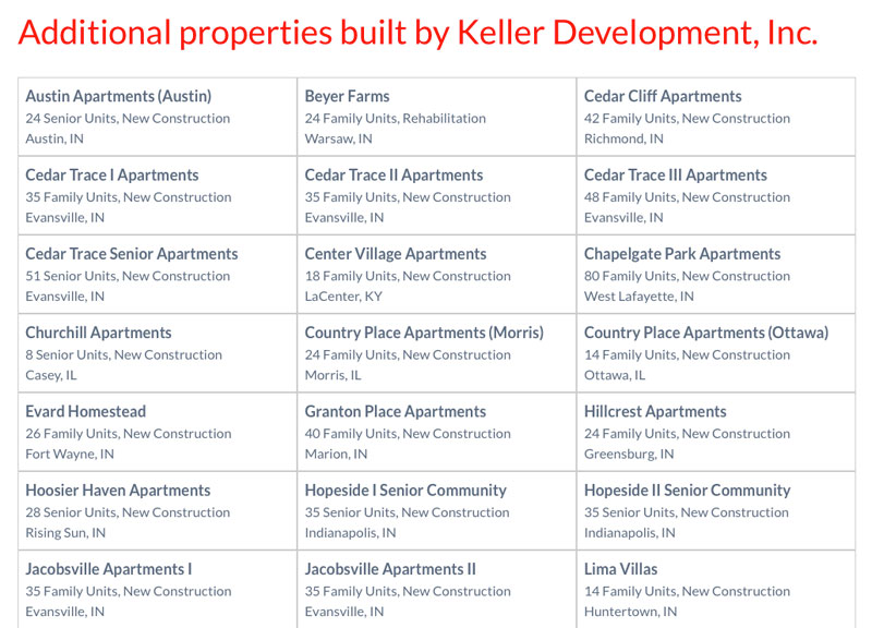 Keller Development