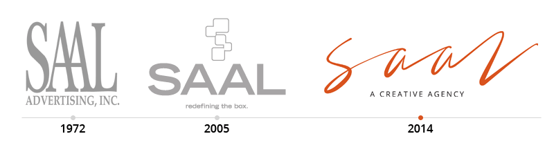 saal-logo-evolution